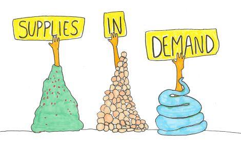 Supplies in demand